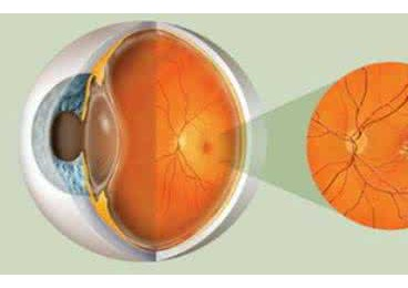 测试测试你的眼睛被手机伤害成什么样了?